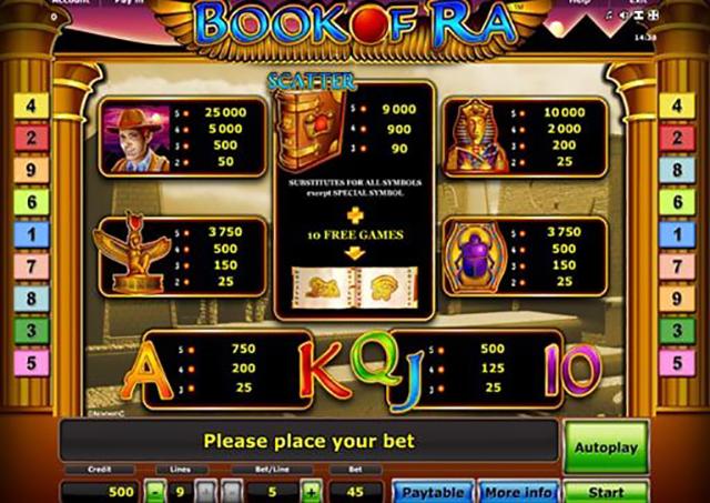 Book of Ra Slot Paytable