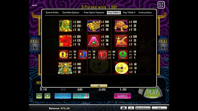 5 Dragons Slot Machine Paytable