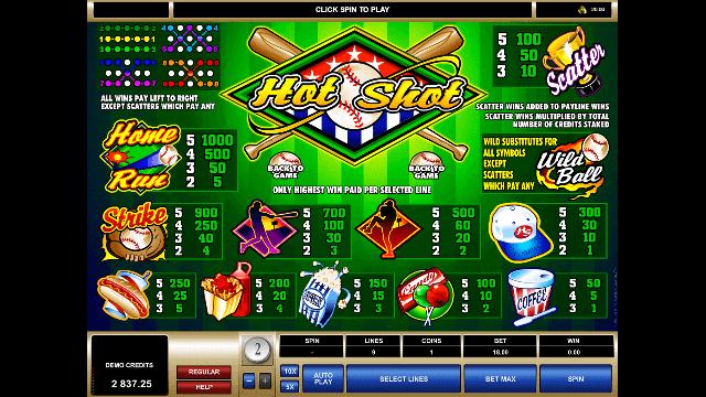 Hot Shot Slot Machine Paytable