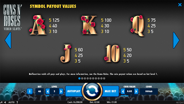 Guns N' Roses Slot Paytable