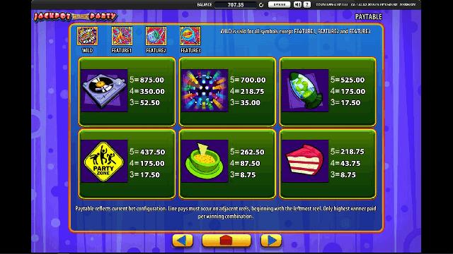 Jackpot Block Party Slot Paytable