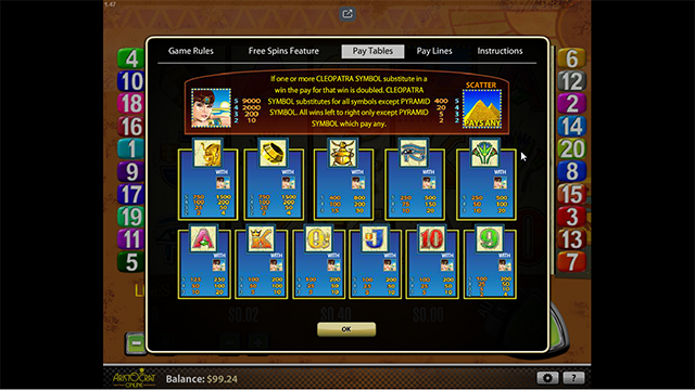 Queen of the Nile Slot Paytable